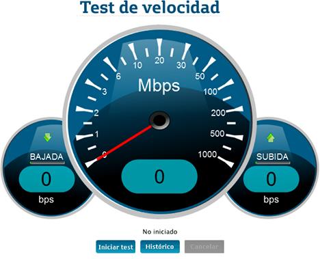 Cómo funcionan las pruebas de velocidad de Internet