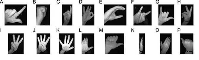 reconocimiento gestual gracias a maquina discapacidad