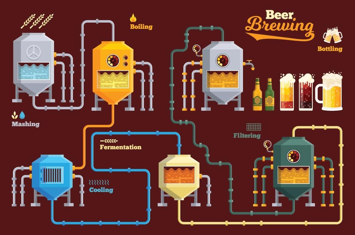 fases produccion cerveza artesana industrial artesanal