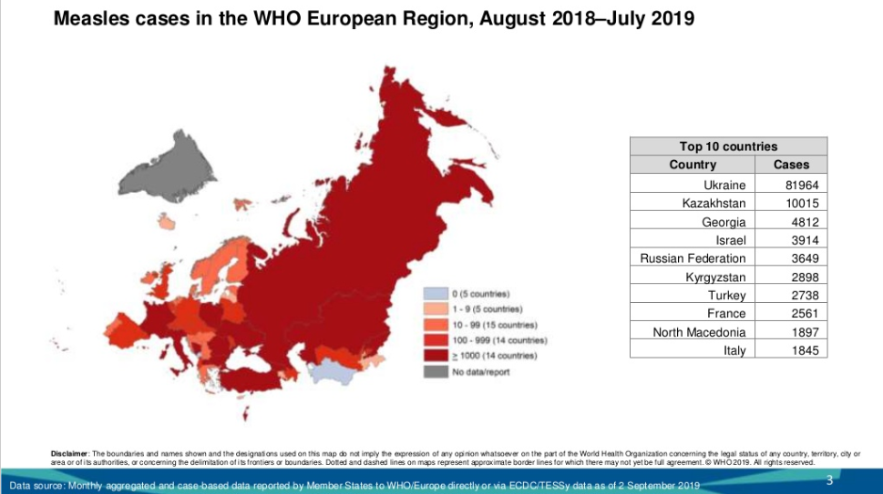 casos de sarampión en Europa