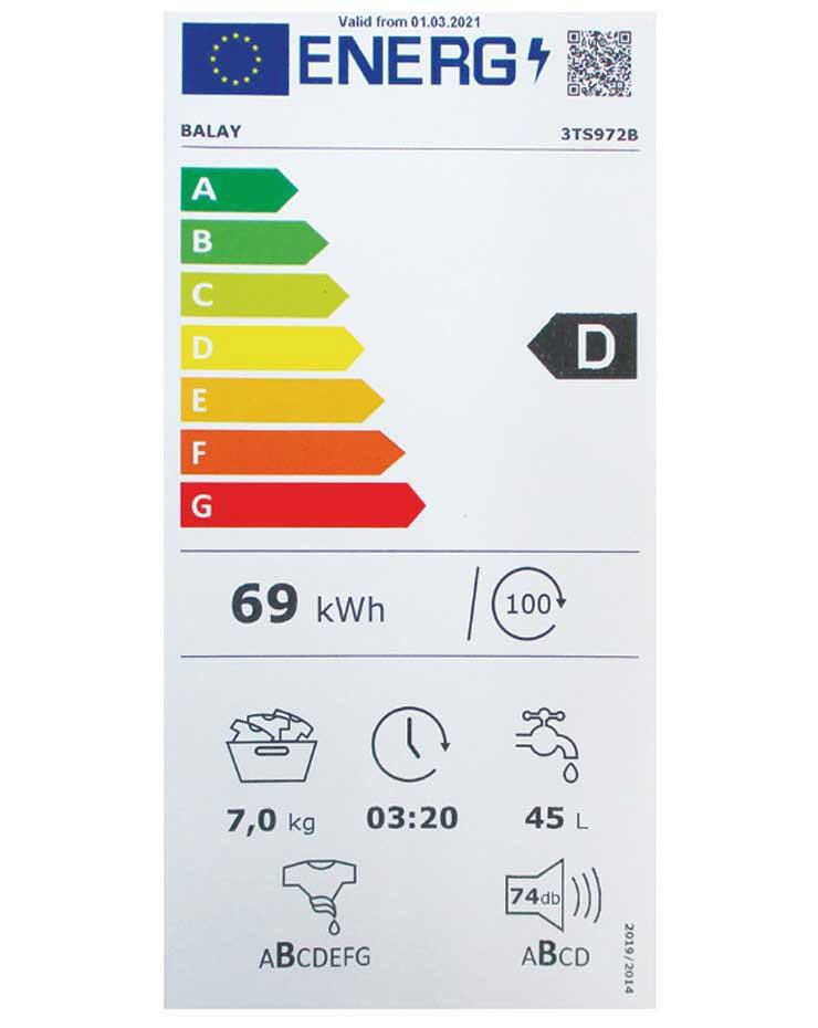 Imagen de las nuevas etiquetas de eficiencia energética.