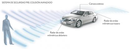 Sistema pre-colision Lexus