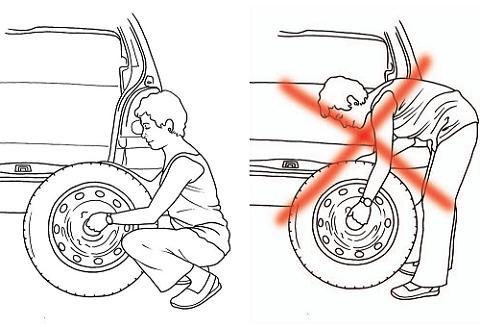 Posicion para levantar la rueda