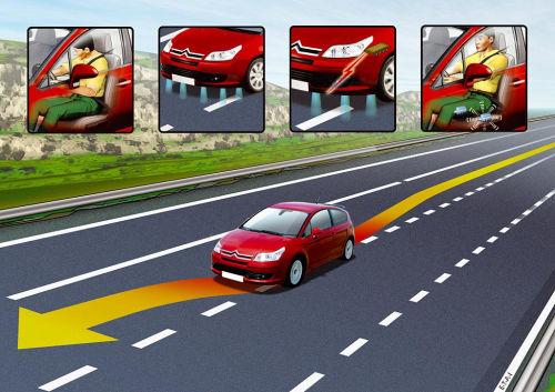 Alerta de cambio de carril Citroen