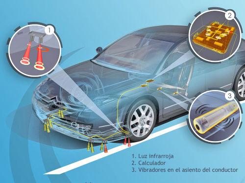 Citroen C6 - Alerta de cambio de carril