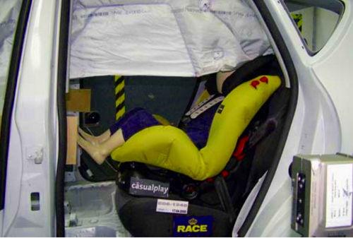SRI con Airbag