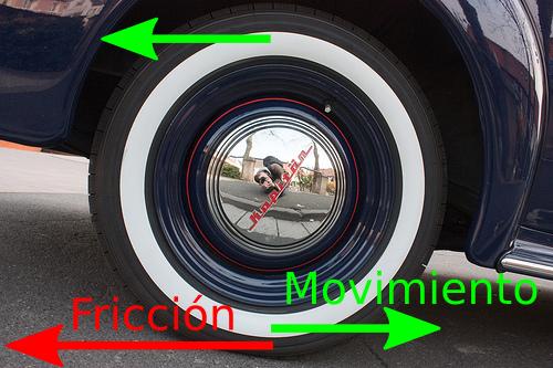 Diagrama de la fricción en una rueda al acelerar