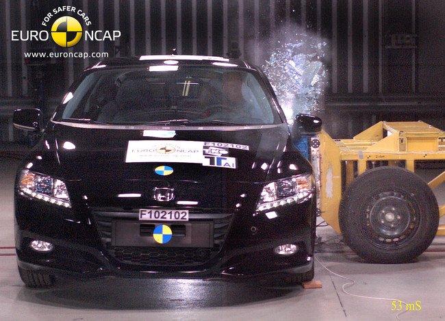 EuroNCAP - Honda CR-Z