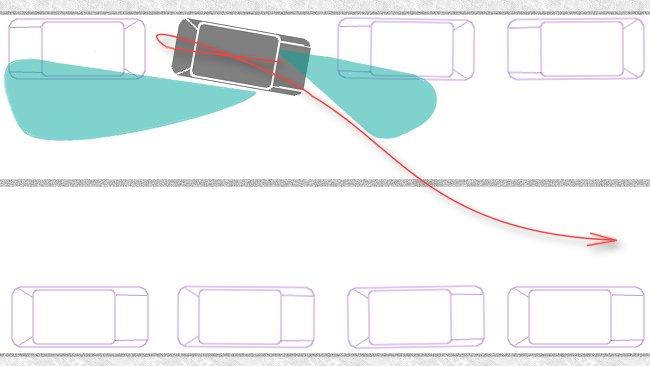 Incorporación al tráfico sin visibilidad
