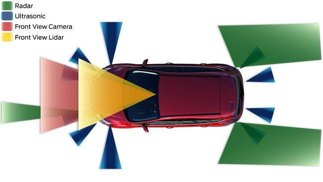 Ford Focus - Sensores