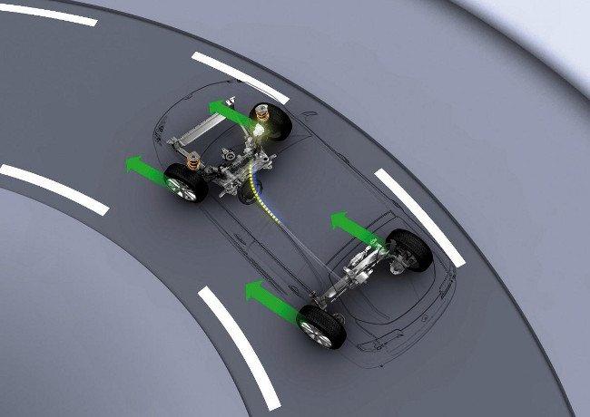 Sistema 4control de Renault