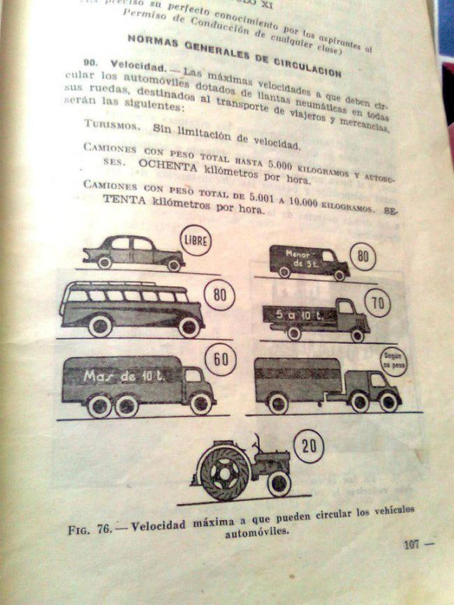 Normas de circulación 1962