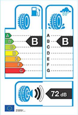 Nuevo etiquetado del neumático