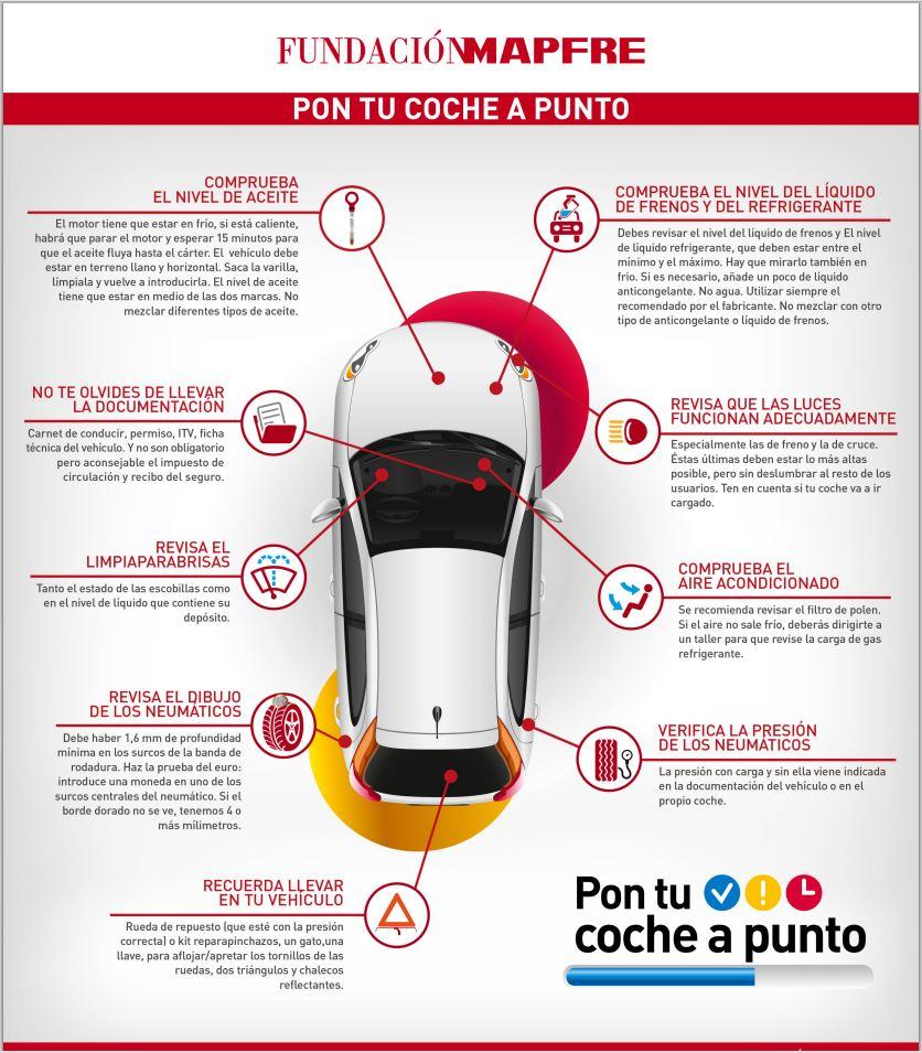 infografia coche a punto