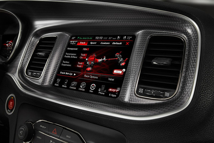 controles sistemas coche