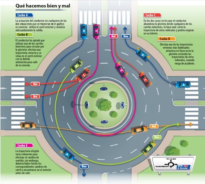 infografiarotondasok