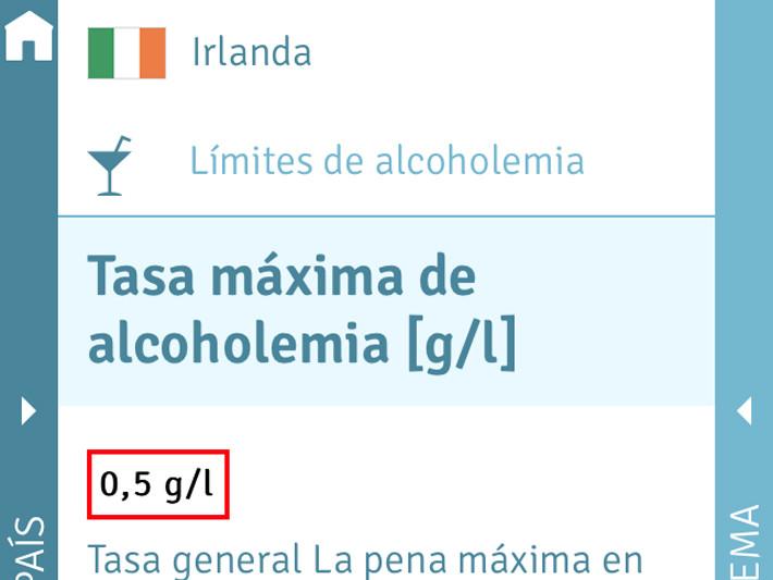 Going Abroad: límite der alcohol en Irlanda