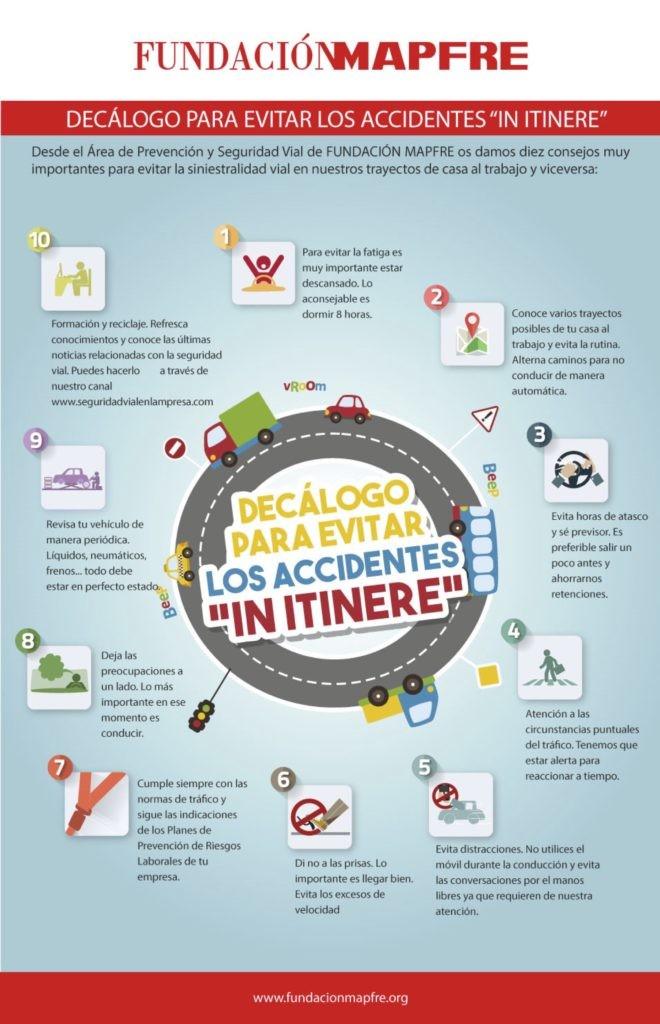 mapfre_decalogo_acidentes_ret
