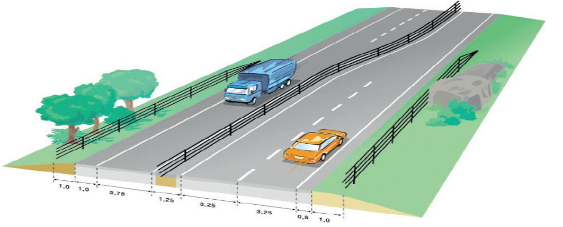 ¿Qué son las carreteras 2+1?