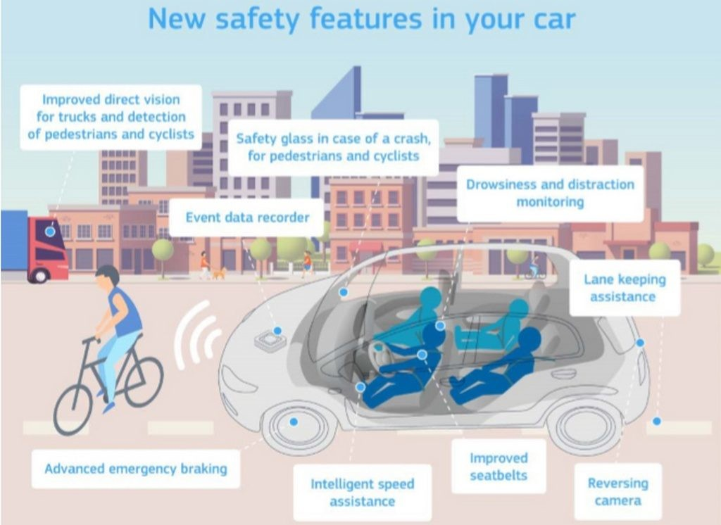 Tecnologías de seguridad