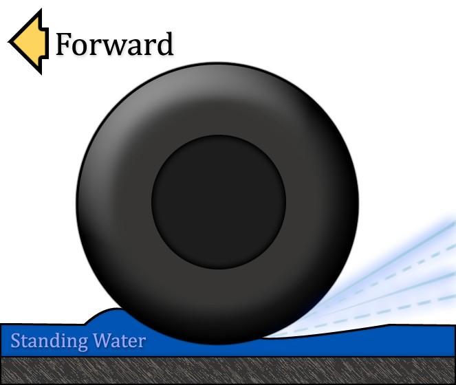 Aquaplanagem ou hidroplanagem