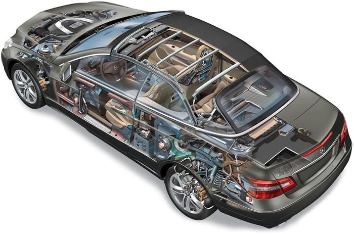 BAS - Mercedes-Benz