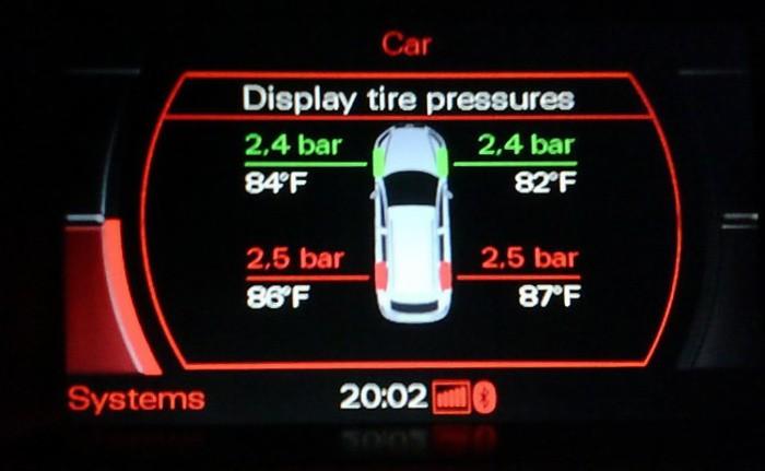 TPMS, sensor de pressão dos pneus