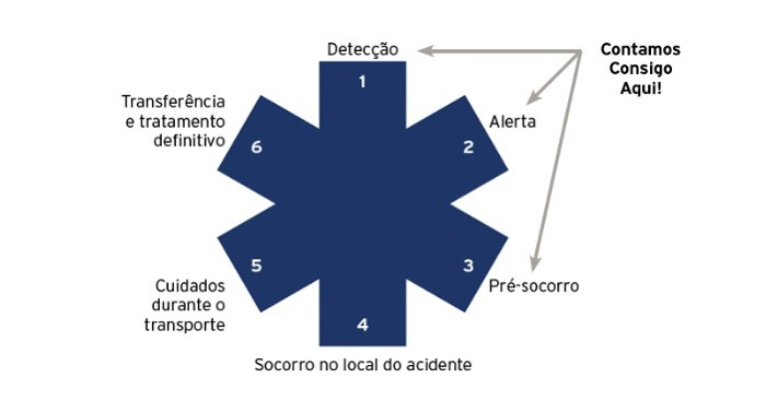 SIEM logo
