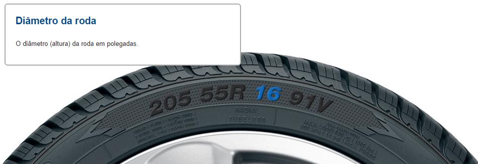 Compreenda o seu pneu 2