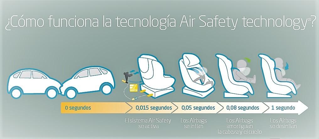 cadeira de criança com airbags