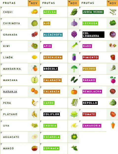 Fruta-verdura-noviembre
