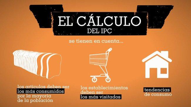 Cálculo del IPC