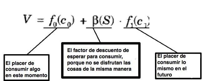 Fórmula Imaginación