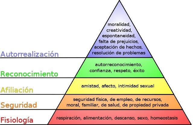 piramide_de_maslow_jpg