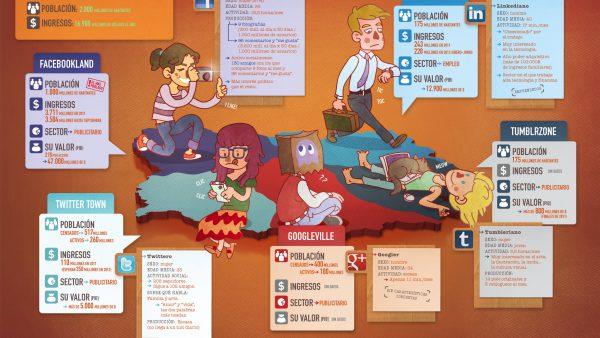 En Naranja Redes sociales