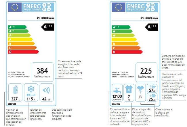 etiqueta energética viviendas