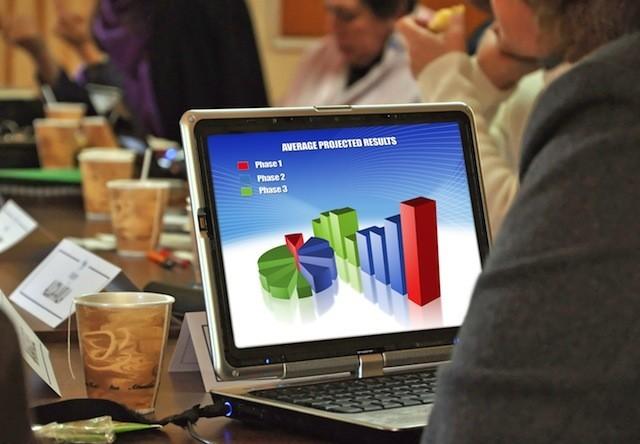 plan_de_negocio_chart