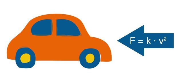Ahorrar gasolina conduciendo - 3