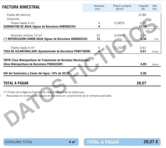 C 243 Mo Entender La Factura Del Agua Para Saber D 243 Nde Podemos