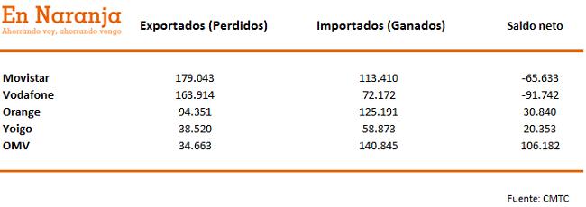 importados_exportados_2012