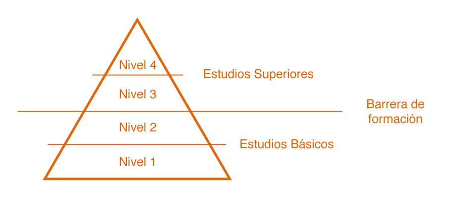 importancia-educacion