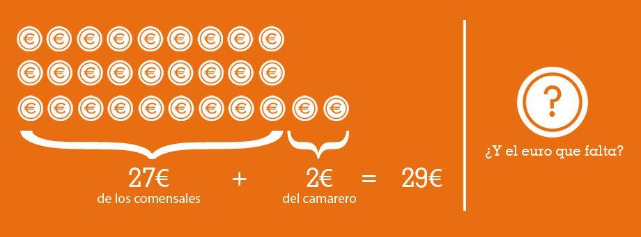 problemas-matematicos-2b