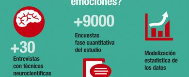 https://img.blogs.es/ennaranja/wp-content/uploads/2015/06/emociones-banco-390x160.jpg