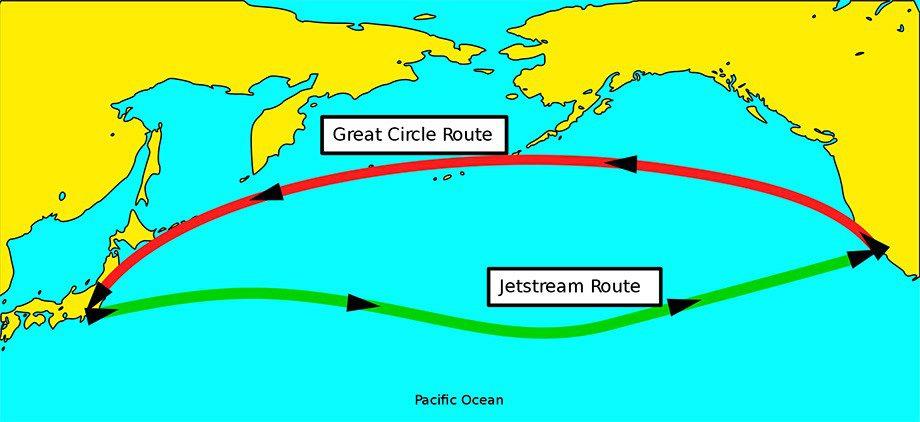 ruta-jetstream