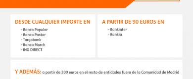 https://img.blogs.es/ennaranja/wp-content/uploads/2015/12/image-390x160.png