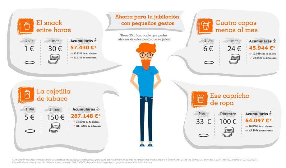 infografia-ahorro-fumar