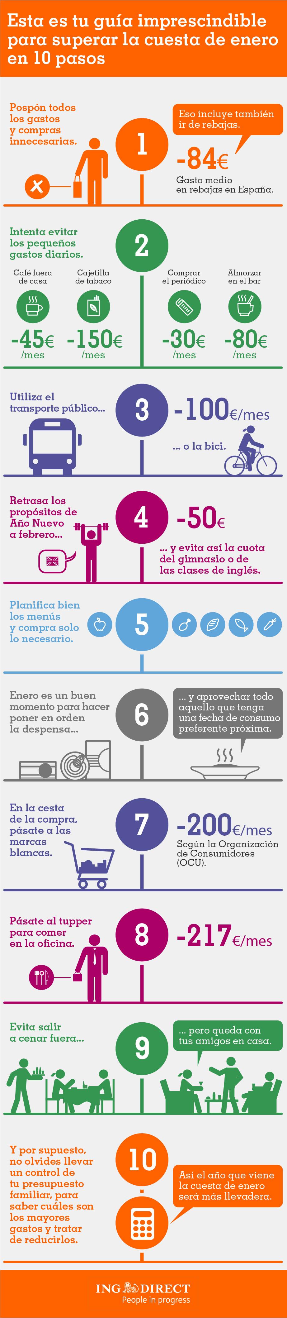 Cuesta-enero-infografia