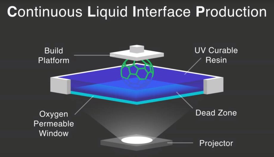 presentación-cómo-funciona-una-impresora-láser-3D-920x529