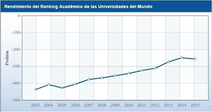 universidad-autonoma-de-barcelona