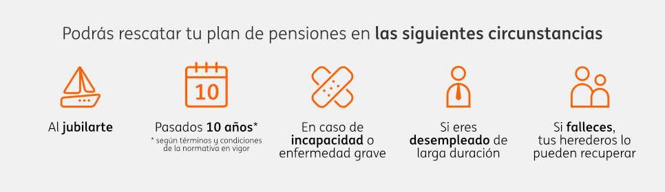 Recuperar un plan de pensiones